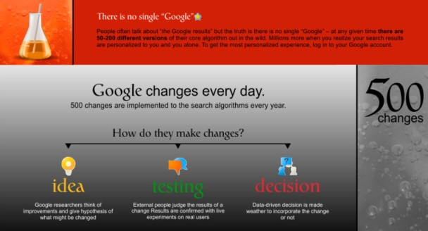 Google under the hood